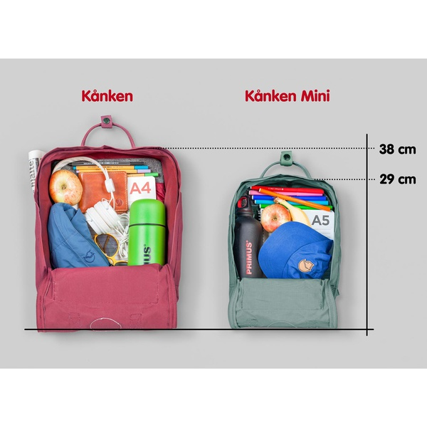 Mini Kanken Airblue Striped